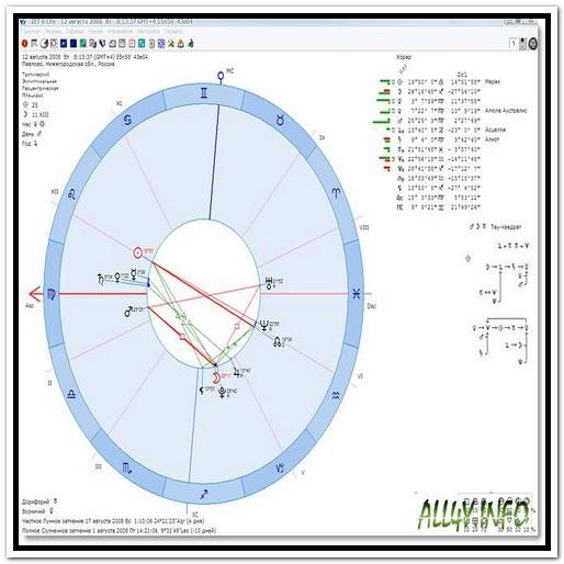 Гороскоп Весы. Характеристика знака Зодиака